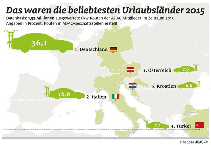 Urlaub wird zu Hause gemacht / ADAC rät, Deutschlandurlaub rechtzeitig zu buchen