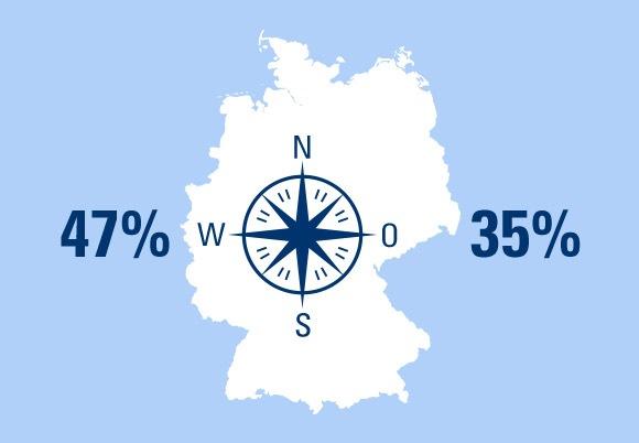 Private Mitfahrgelegenheiten in Deutschland. Ein Ost-West-Vergleich