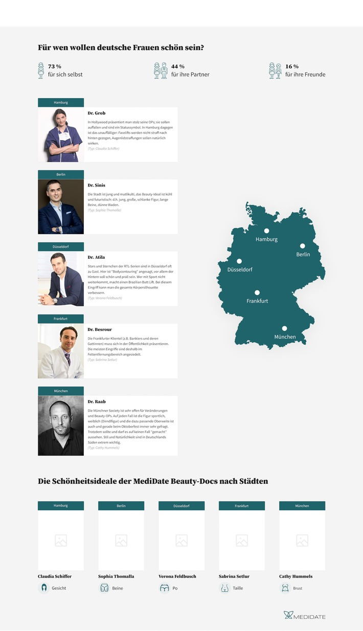 Die Deutschland Beauty-Karte von MediDate