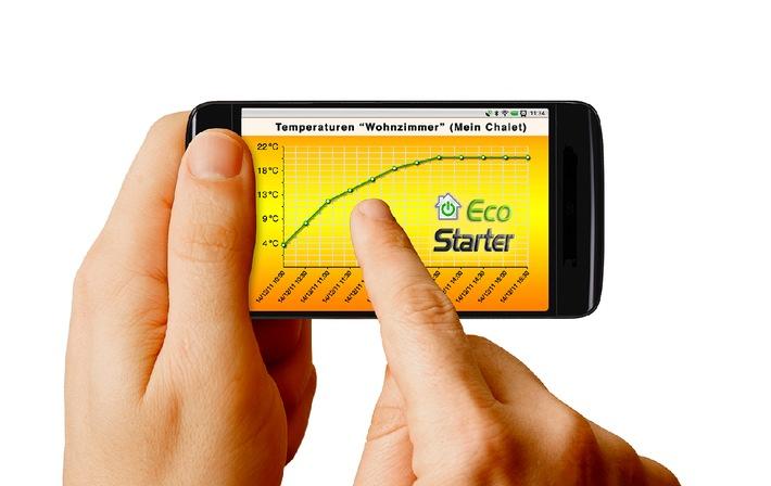 Neue EcoStarter Web-Anwendung auf dem europäischen Markt: Energieeinsparungen auf Fingertipp