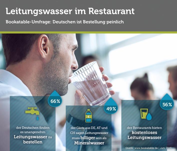 Leitungswasser im Restaurant: Verpönt oder salonfähig? / Eine Bookatable-Umfrage zeigt: Besonders die Deutschen bestellen ungern Leitungswasser im Restaurant