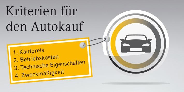 Studie Europa Automobilbarometer 2013: Steigendes Interesse europäischer Verbraucher am virtuellen Automobilmarkt