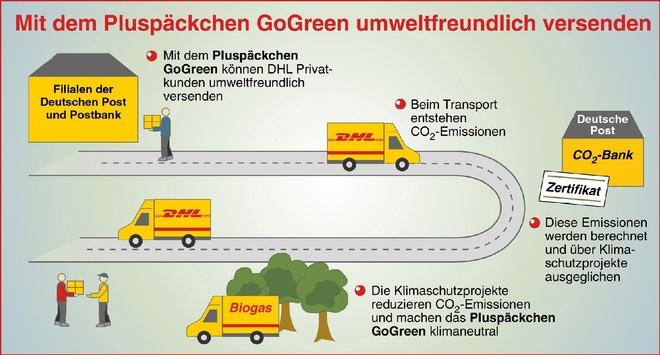 """""""Pluspäckchen GoGreen"""" geht an den Start / Post-Kunden können Treibhausgase reduzieren"""