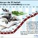 FuE-Aufwendungen der Wirtschaft steigen nur leicht