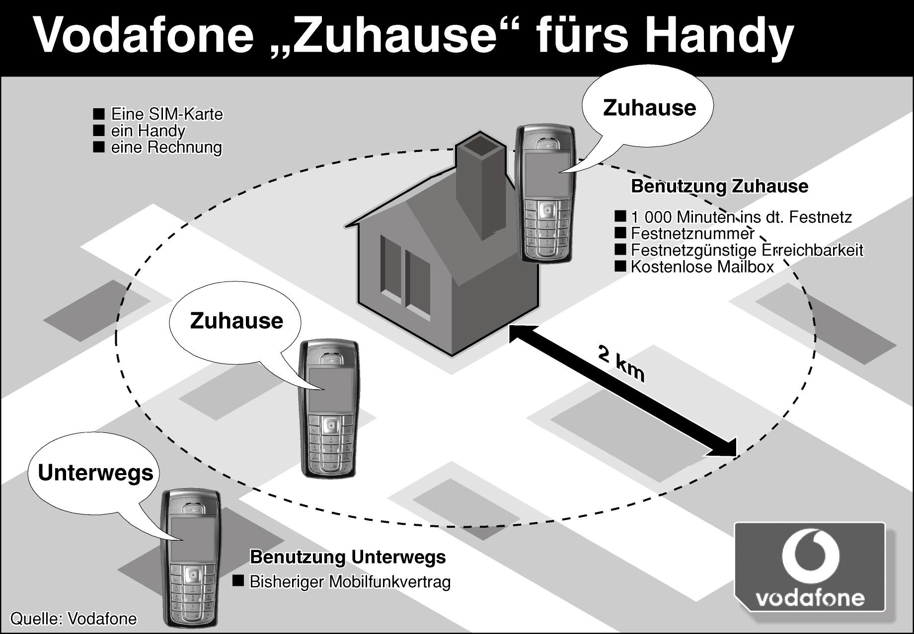 vodafone zuhause f rs handy ein handy f r zuhause und unterwegs pressemitteilung vodafone gmbh. Black Bedroom Furniture Sets. Home Design Ideas