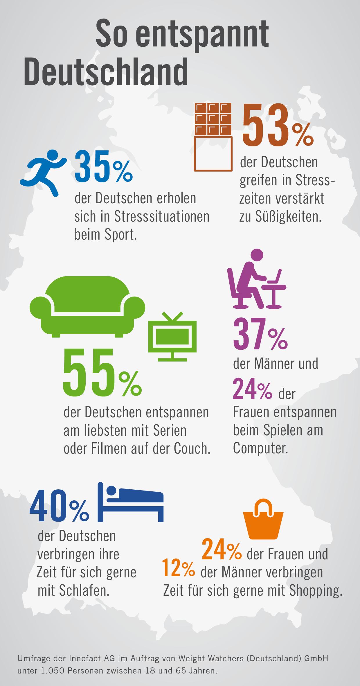 die beliebtesten mittel gegen stress sofa schokolade und sport so entspannt deutschland. Black Bedroom Furniture Sets. Home Design Ideas