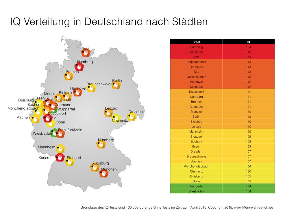 hamburg ist die schlauste stadt deutschlands pressemitteilung fabulabs gmbh. Black Bedroom Furniture Sets. Home Design Ideas
