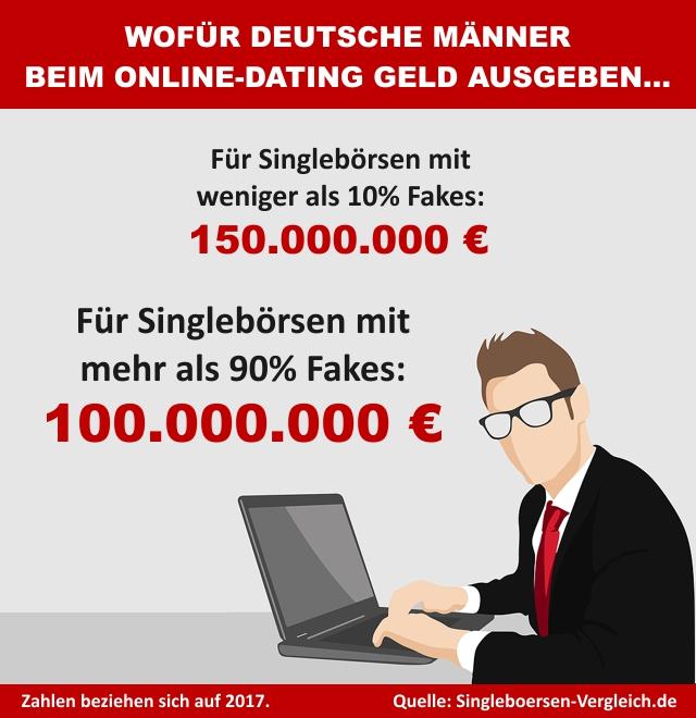 deutsche dating portale
