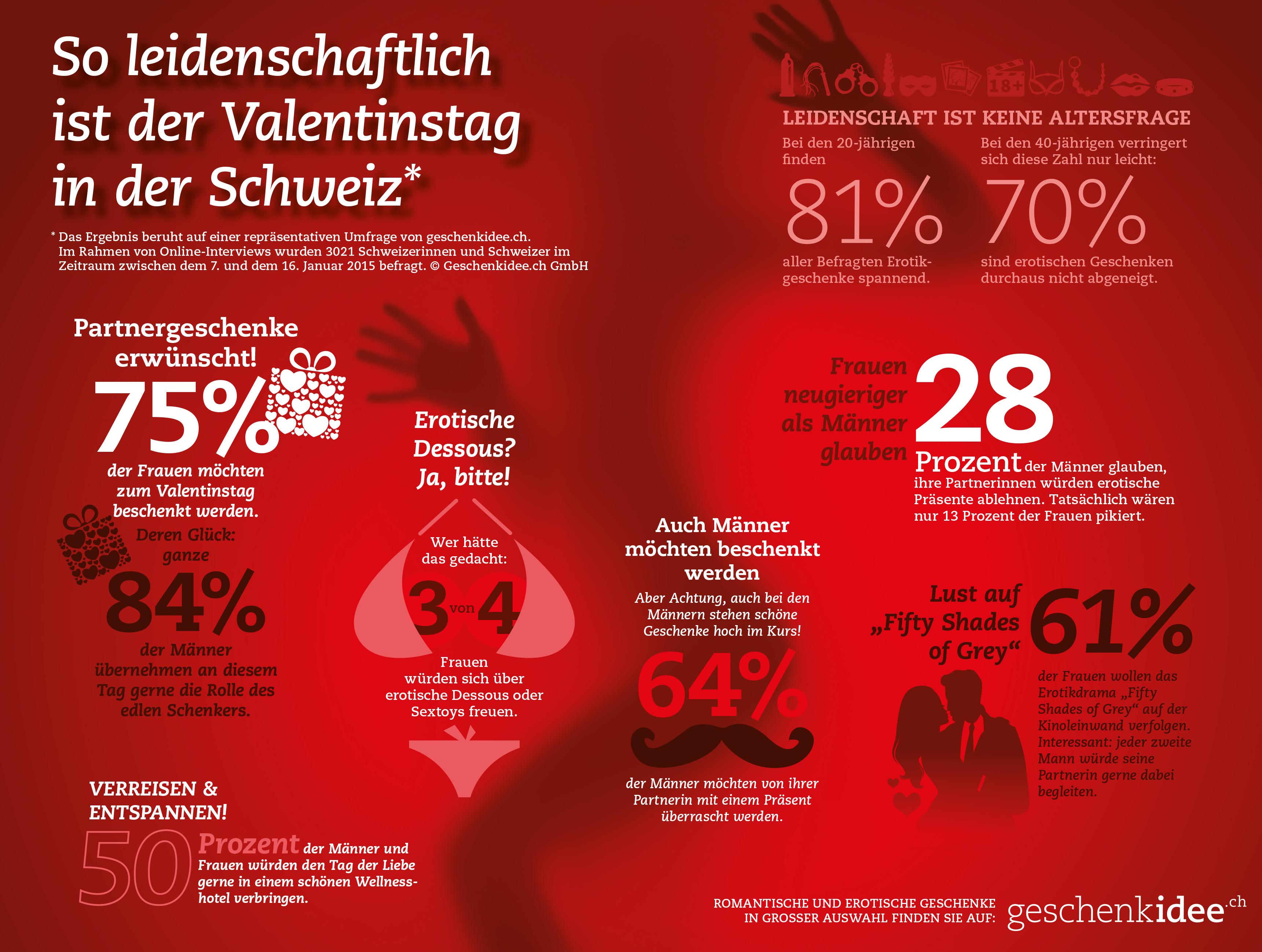 Infografik: So Leidenschaftlich Ist Der Valentinstag In Der Schweiz Das  Ergebnis Beruht Auf Einer Repräsentativen Umfrage Von Geschenkidee.ch.