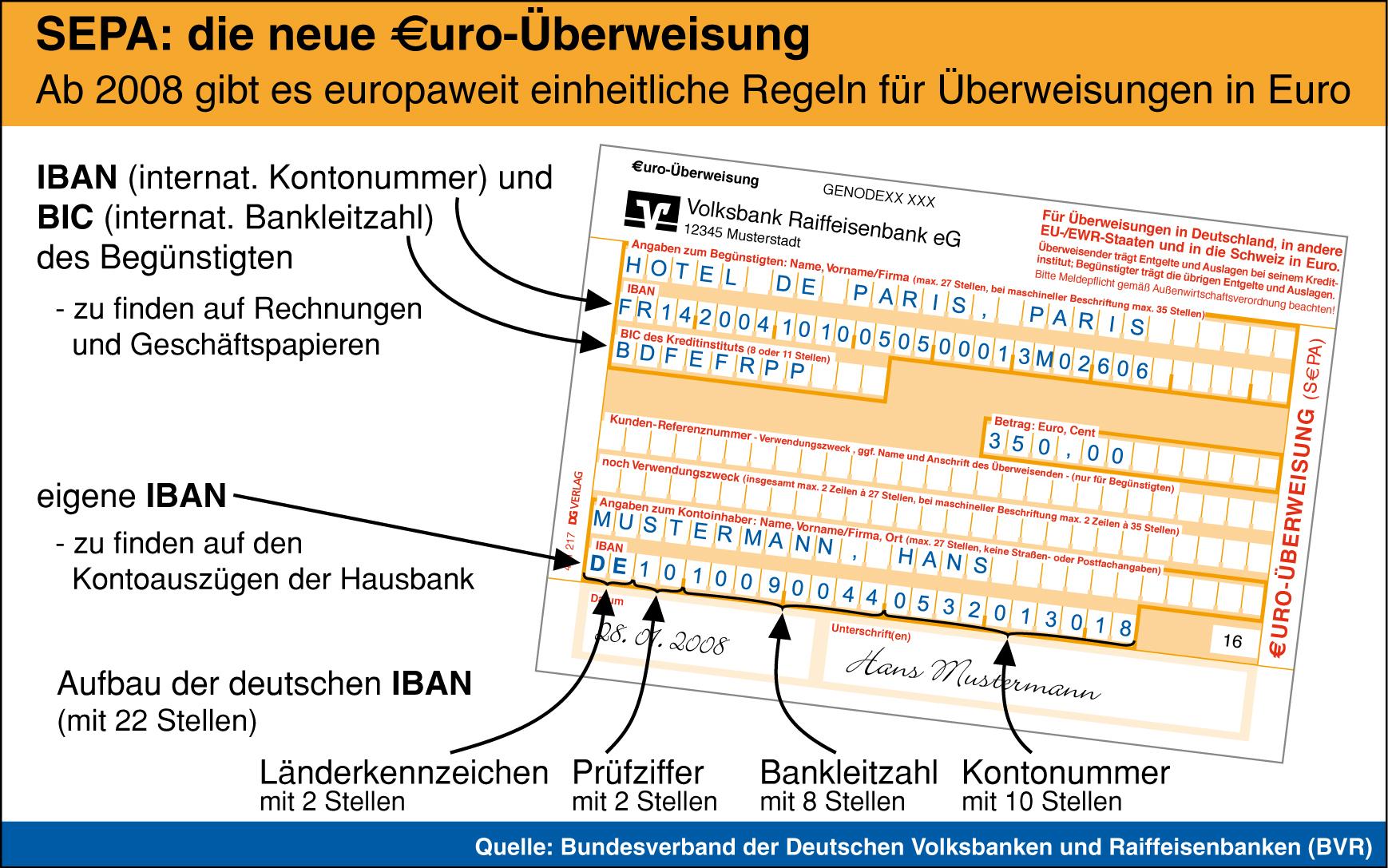 sepa kommt zum jahreswechsel ab januar 2008 gibt es die euro berweisung pressemitteilung. Black Bedroom Furniture Sets. Home Design Ideas