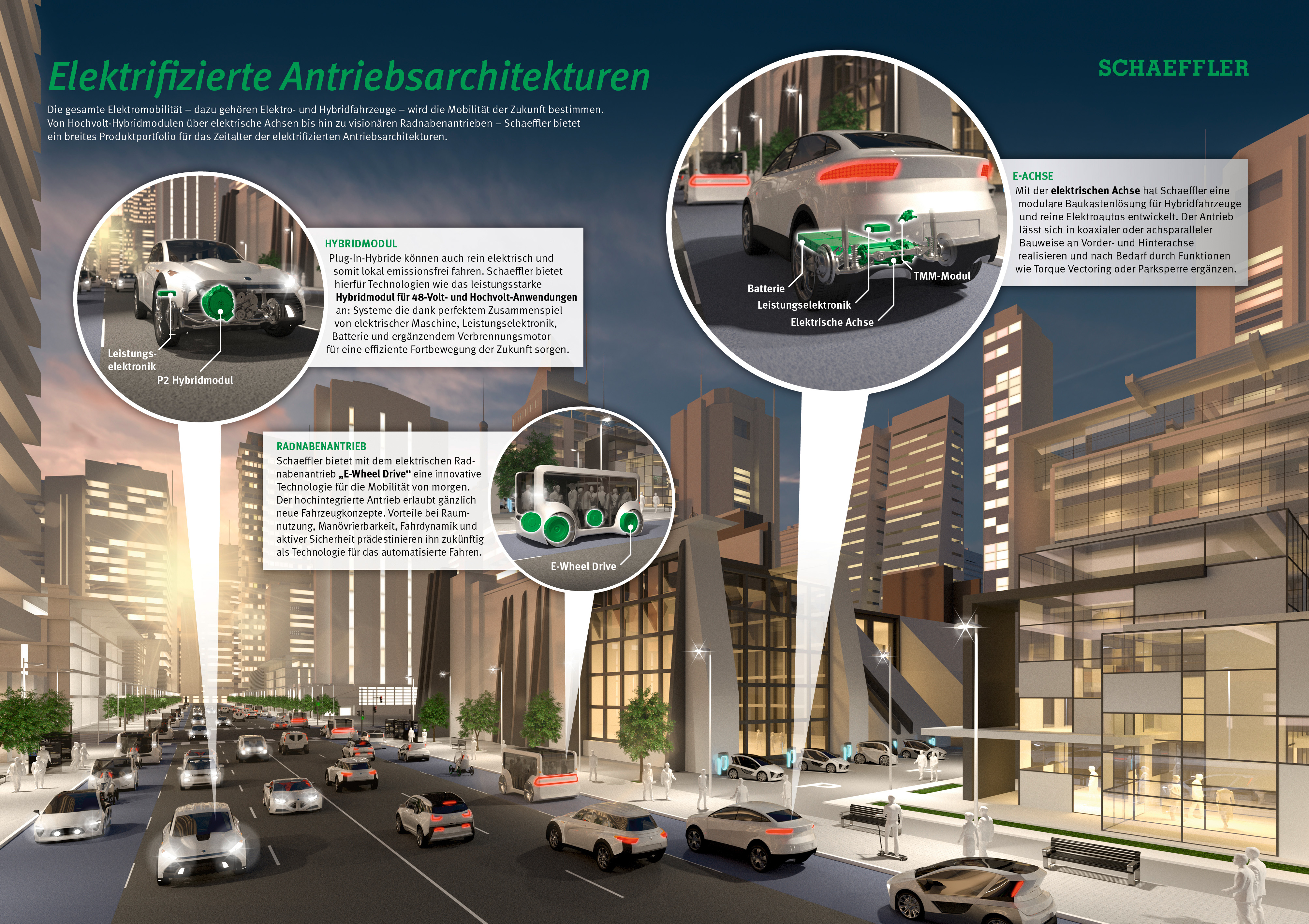 Schaeffler auf der IAA 2017 / Schaeffler bündelt Elektromobilitäts ...