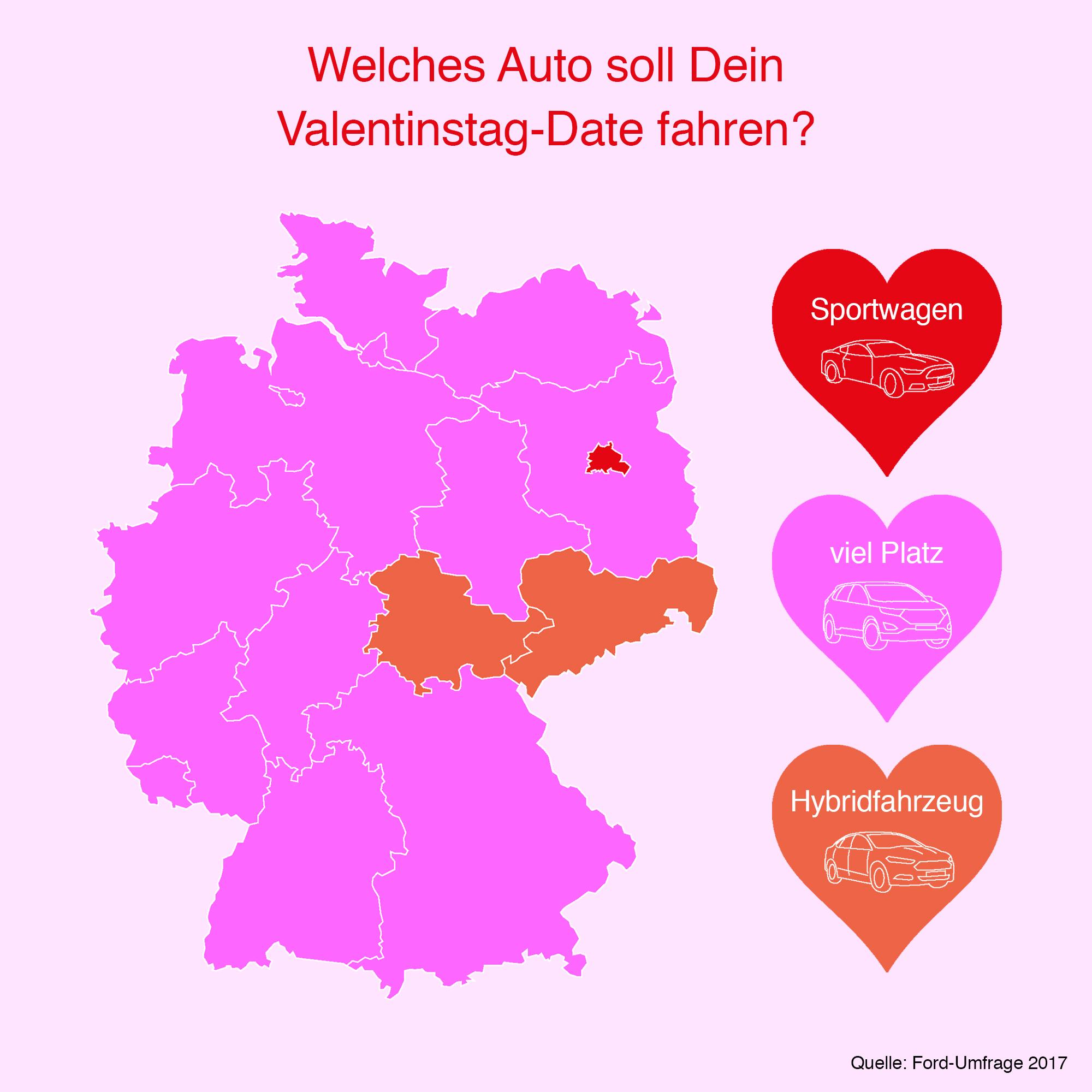 Valentinstag: Hässliche Autos Gefährden Das Perfekte Date |  Pressemitteilung Ford Werke GmbH
