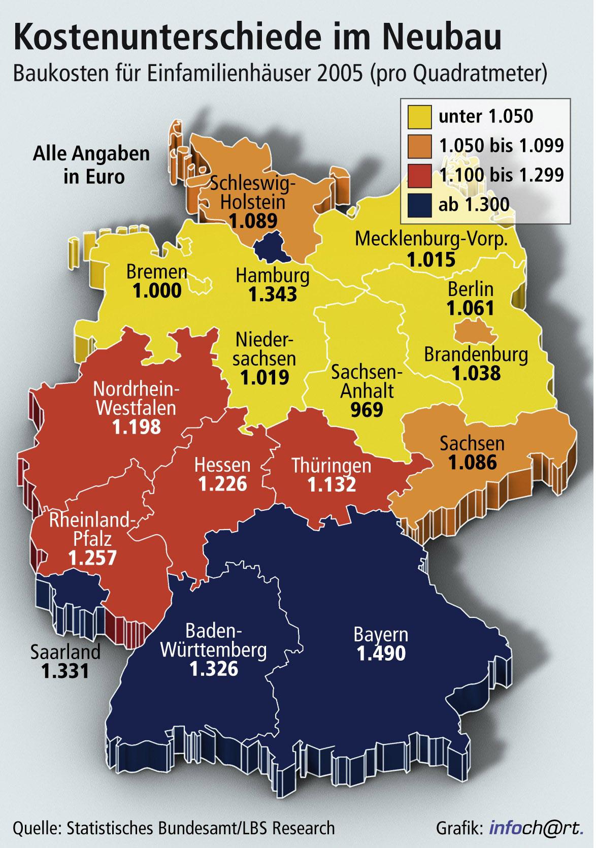 Baukosten: Eine Frage des Standorts / Quadratmeter ist in Bayern ...