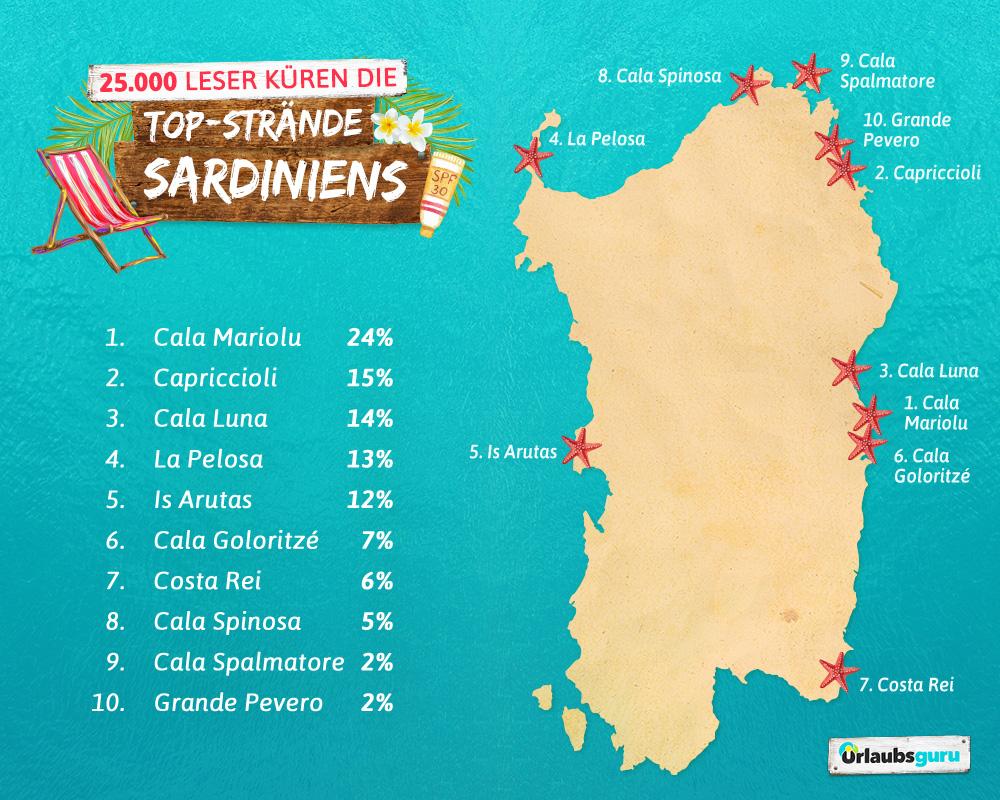 Karte Sardinien Strände.25 000 Leser Küren Die Top Strände Auf Sardinien Presseportal