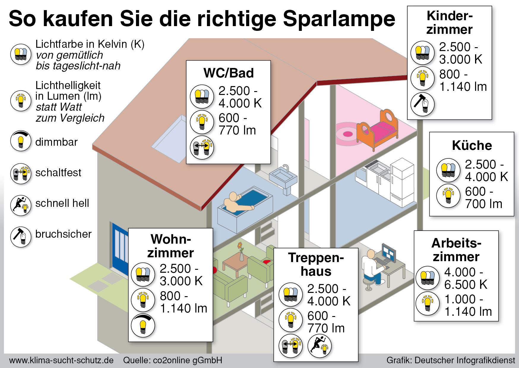 Fantastisch Quecksilber 700 Außenborder Galerie - Der Schaltplan ...