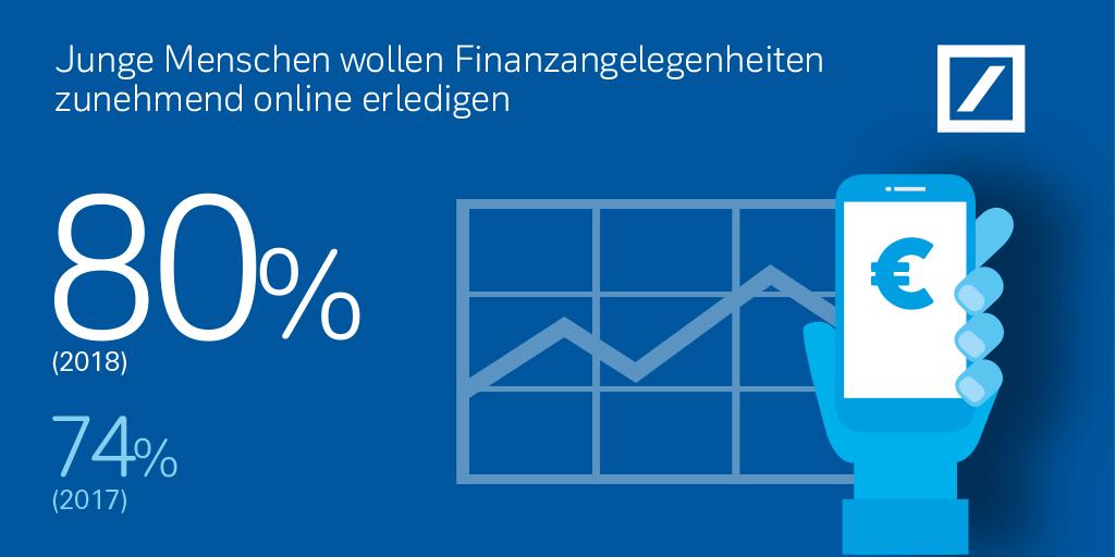 on www deutsche bank onlinebanking de