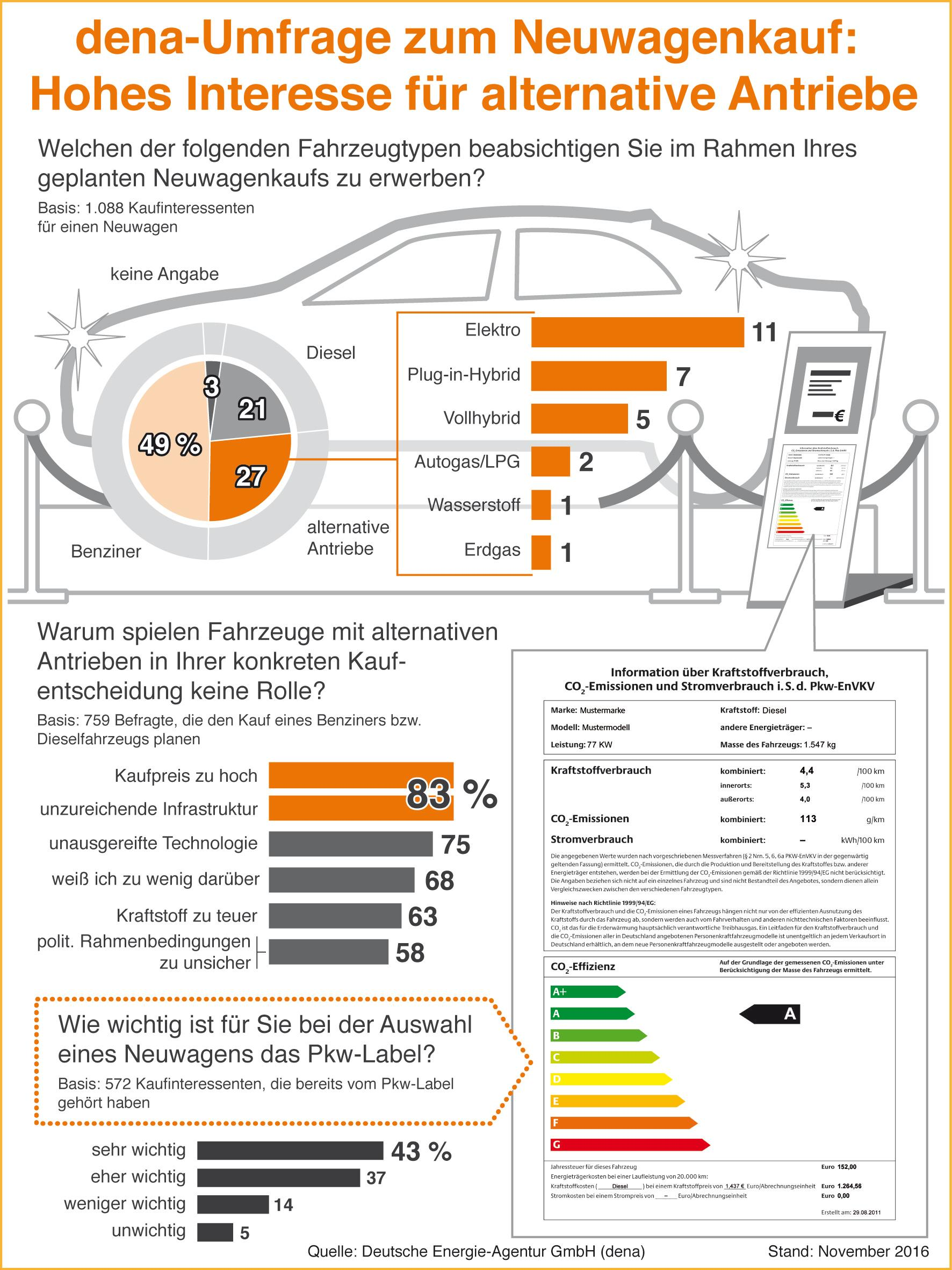 Beste Arbeiten Von Elektrofahrzeugen Ideen - Elektrische Schaltplan ...
