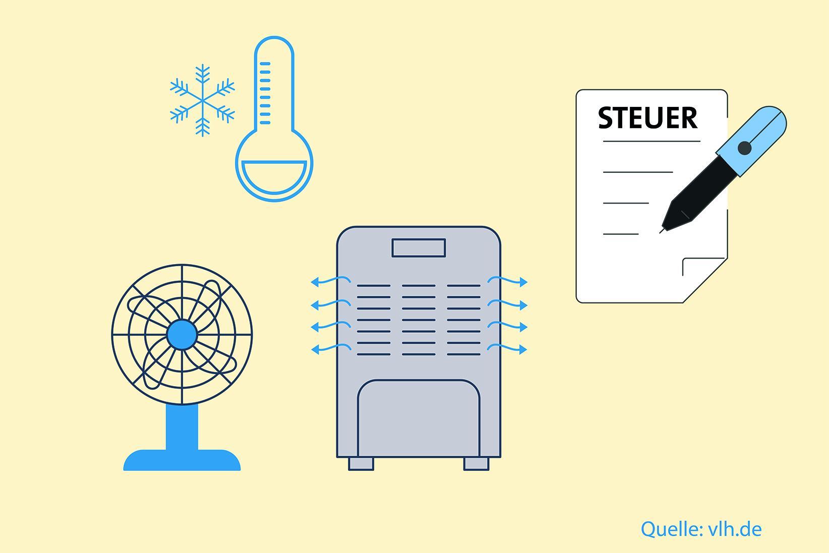 klimaanlage oder ventilator von der steuer absetzen geht das presseportal. Black Bedroom Furniture Sets. Home Design Ideas