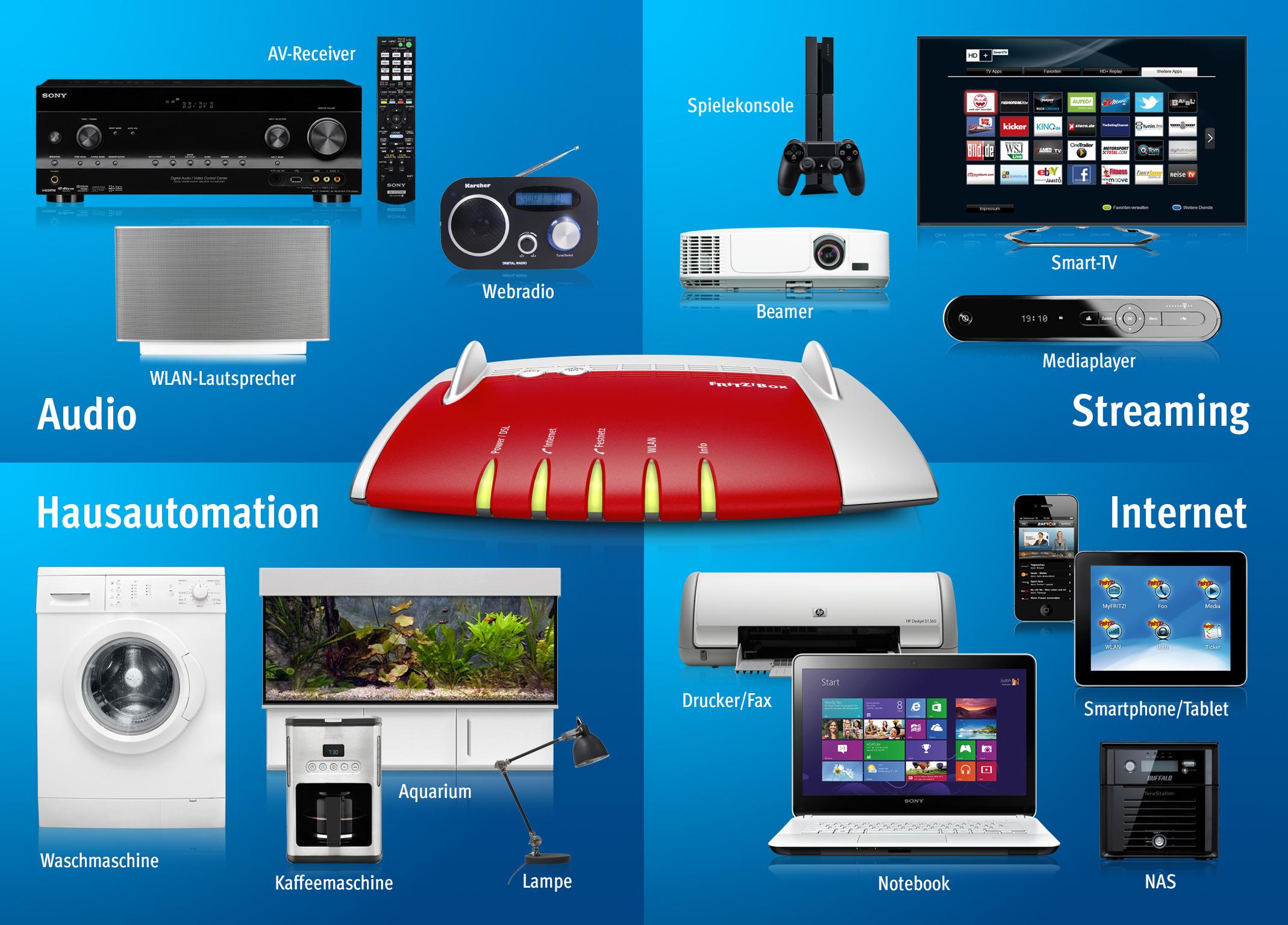 smart home mit fritz alles vernetzt von a bis z pressemitteilung avm gmbh. Black Bedroom Furniture Sets. Home Design Ideas