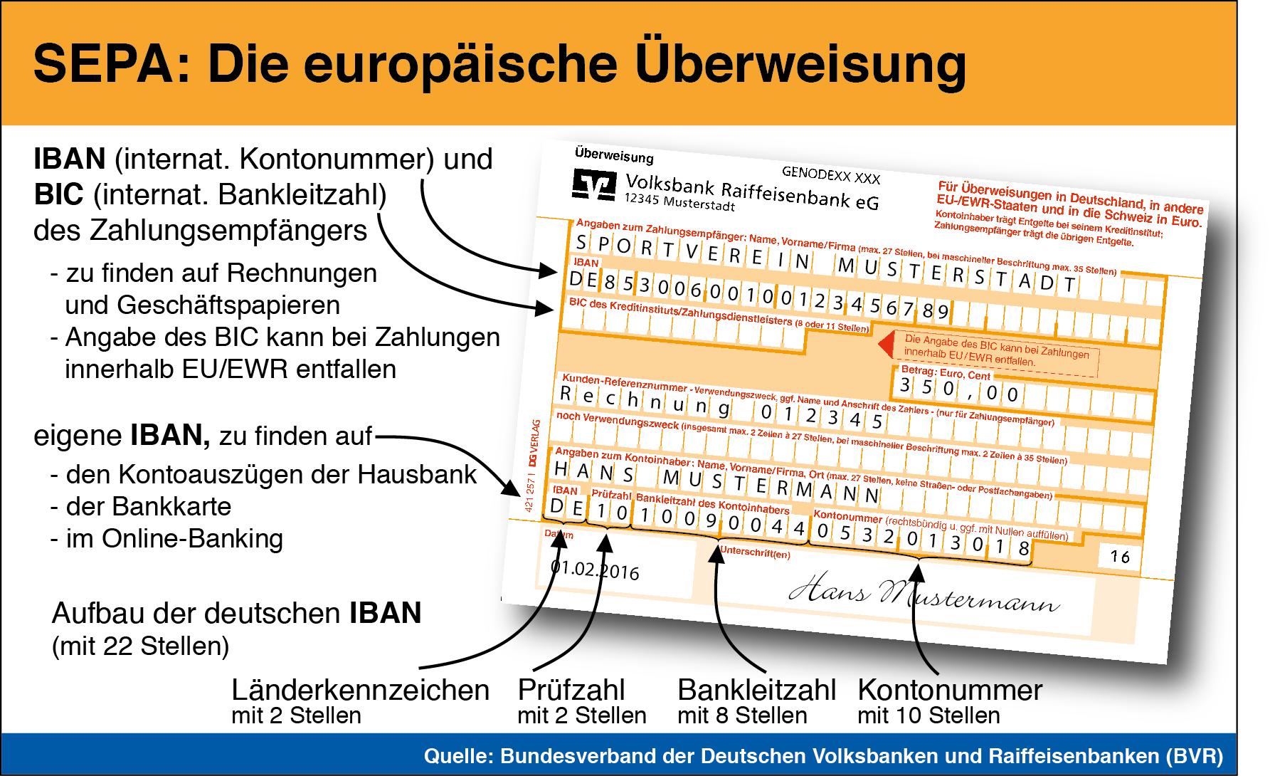 Atemberaubend Hsbc Internationale überweisung Fotos - Elektrische ...