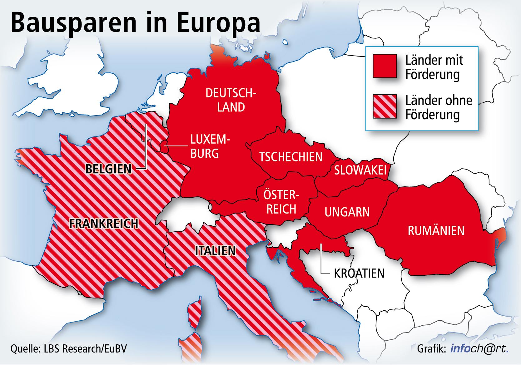 bausparen in europa zu hause bausparkassen bereits in jedem vierten eu land t tig 2012 ber. Black Bedroom Furniture Sets. Home Design Ideas