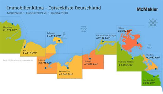 Ostsee Karte Rügen.Immobilienklima An Der Deutschen Ostseeküste Rügen Viermal So