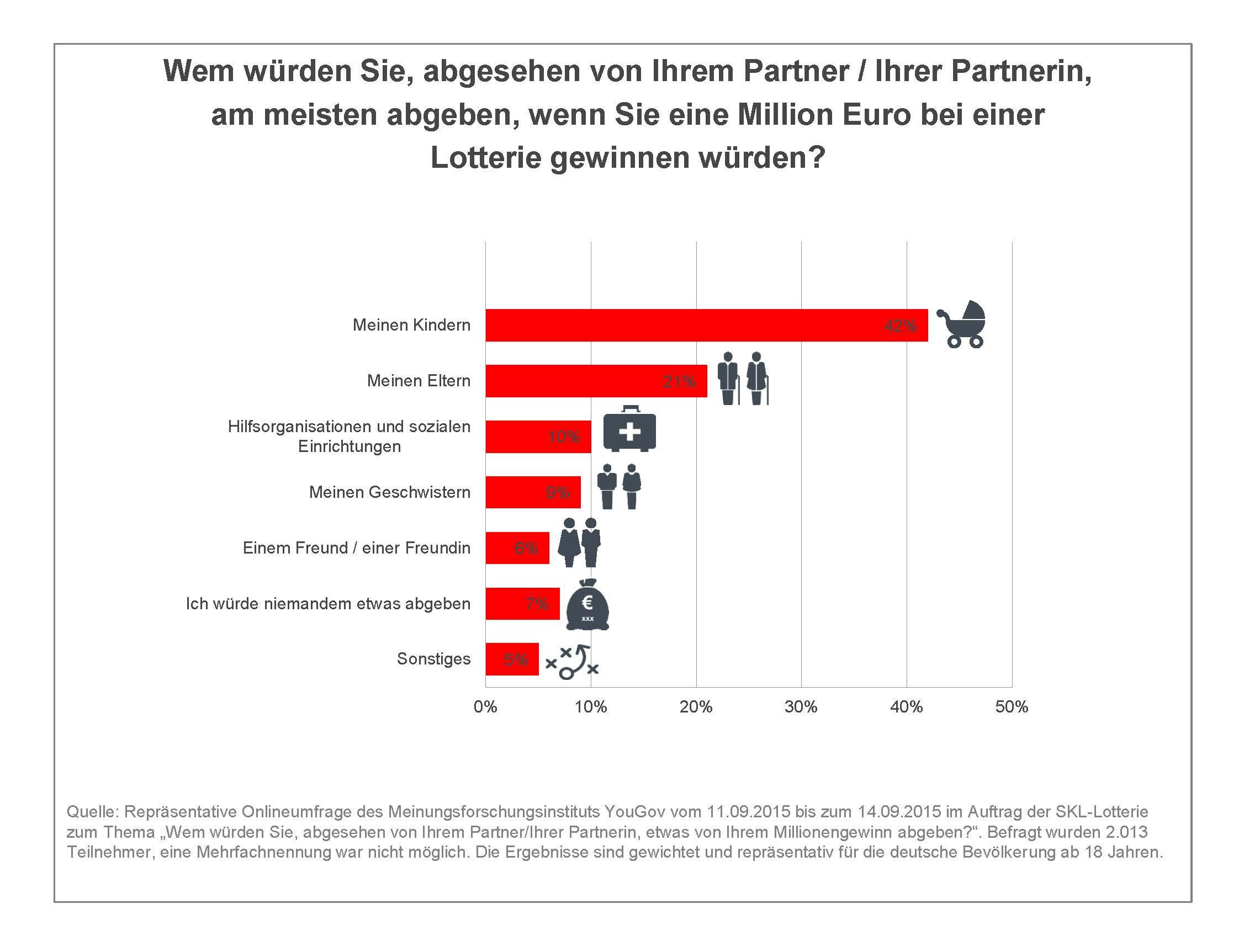Groß Geteiltes Diagramm Ideen - Die Besten Elektrischen Schaltplan ...