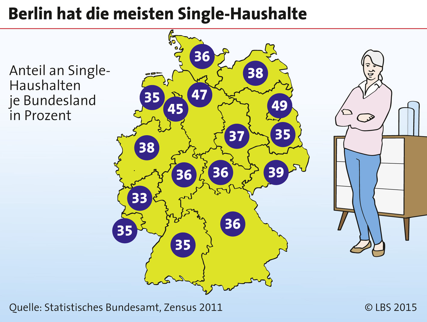 Other Berlin Cities