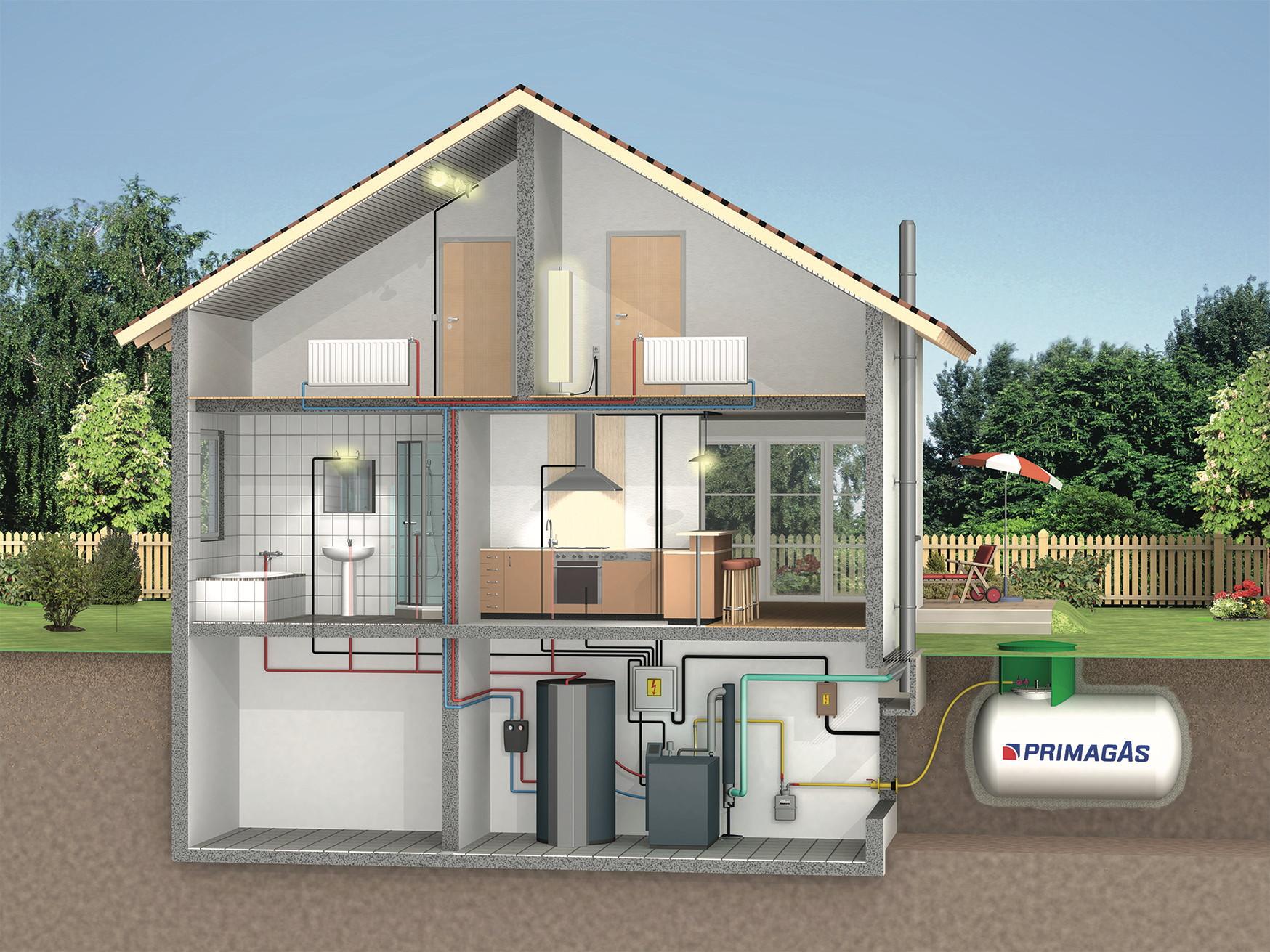 Primagas versorgt 1.000 BHKW-Kunden mit Flüssiggas ...