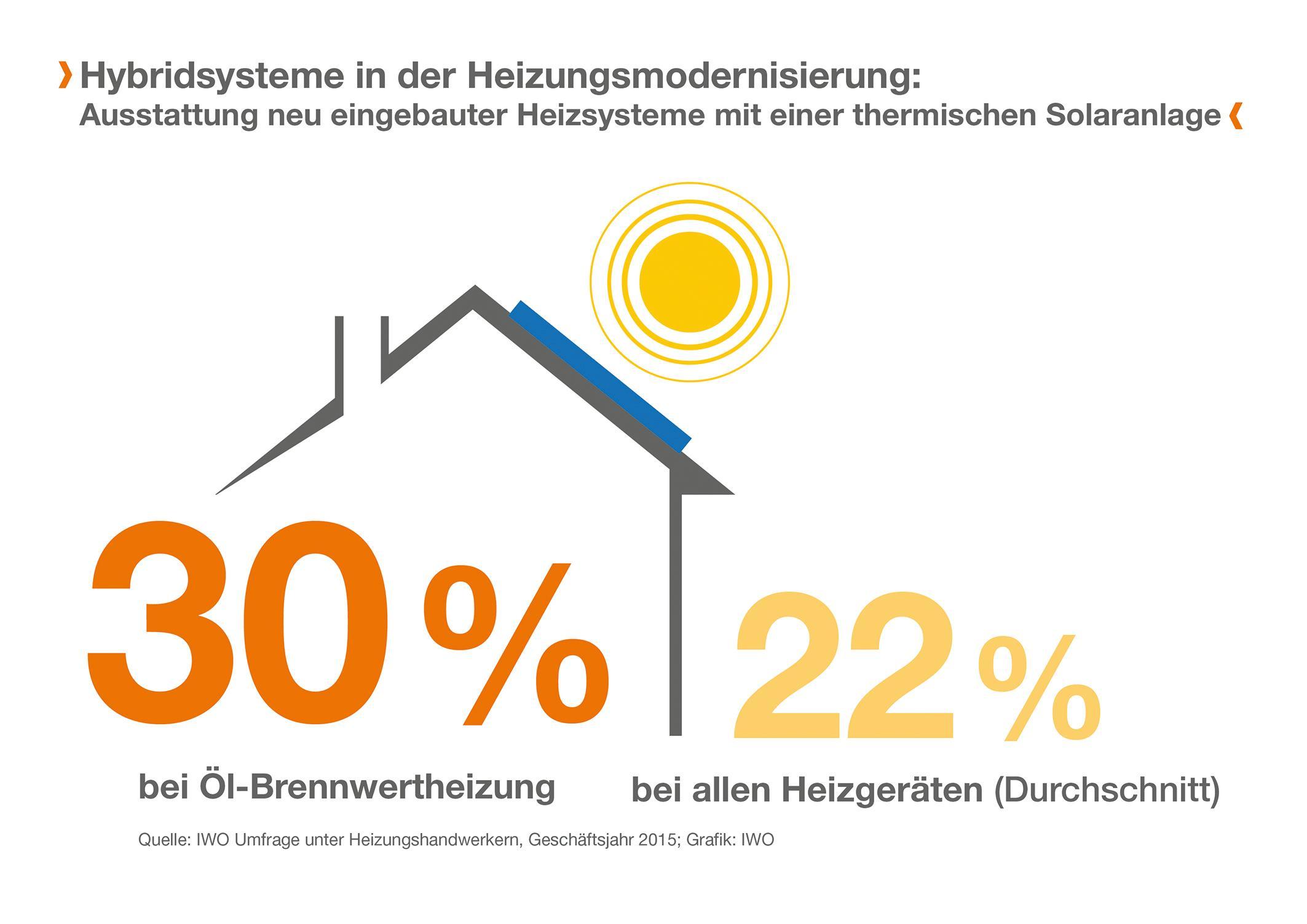 Großzügig S Plan Heizsystem Erklärt Galerie - Der Schaltplan ...