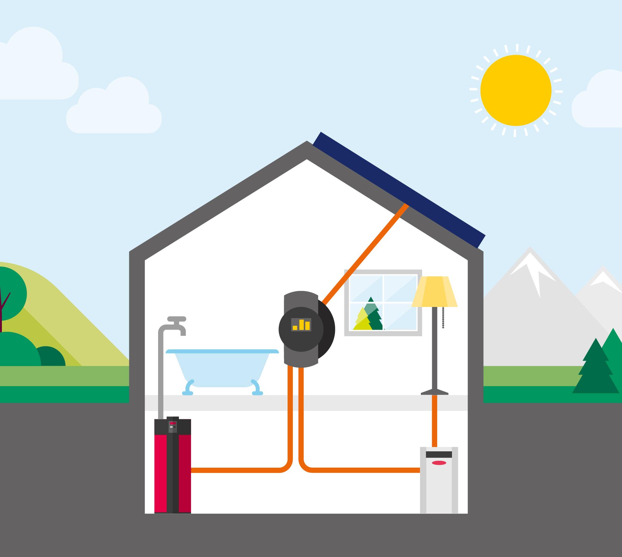 bkw home energy erste gesamtl sung f r energetische. Black Bedroom Furniture Sets. Home Design Ideas