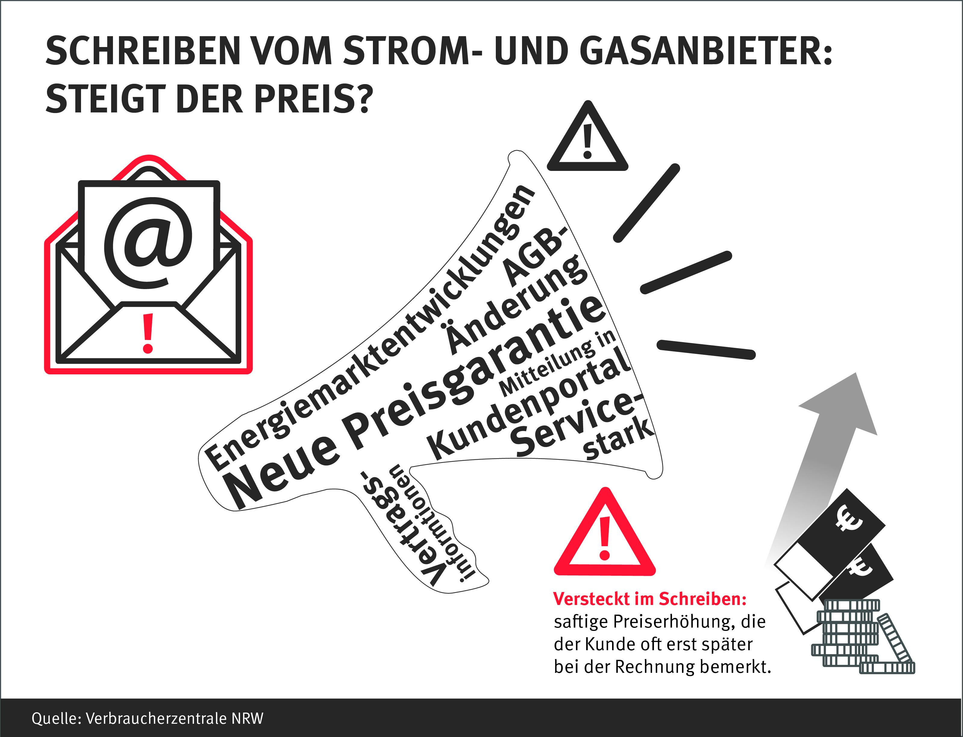▷ Strompreiserhöhungen: Verbraucherzentrale NRW mahnt Trojaner ...
