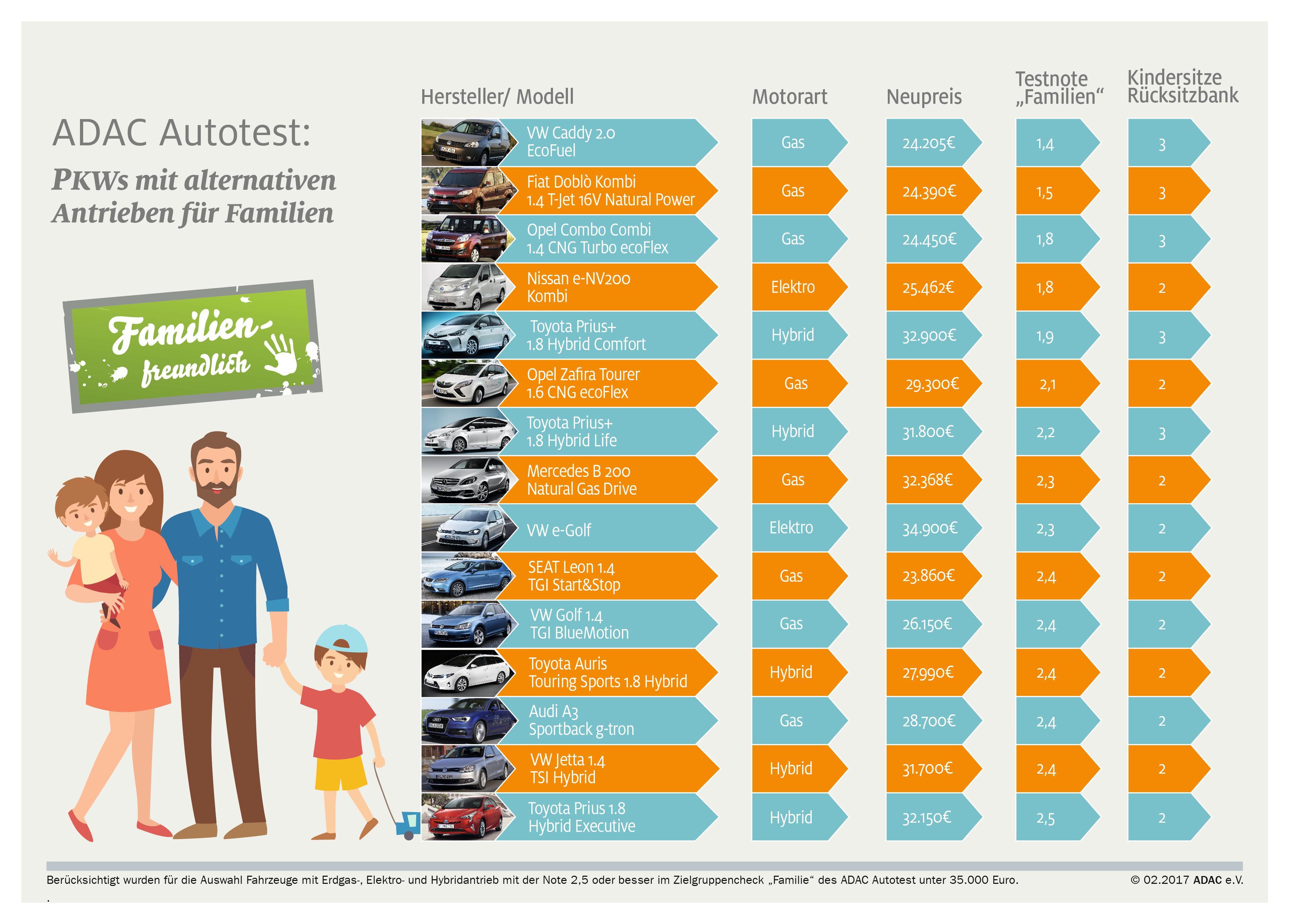 Autoverkauf Auf Den Zeitpunkt Kommt Es An Wer Seinen Wagen