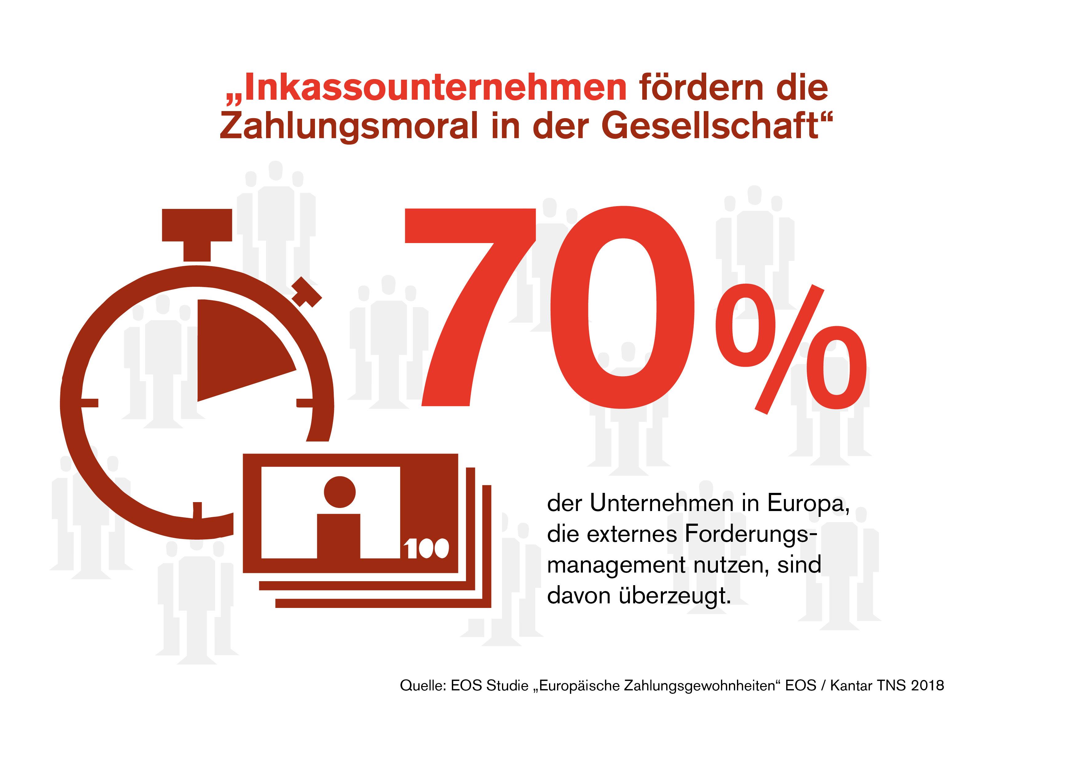 Deutsche Umwelthilfe versus DAX-Bosse