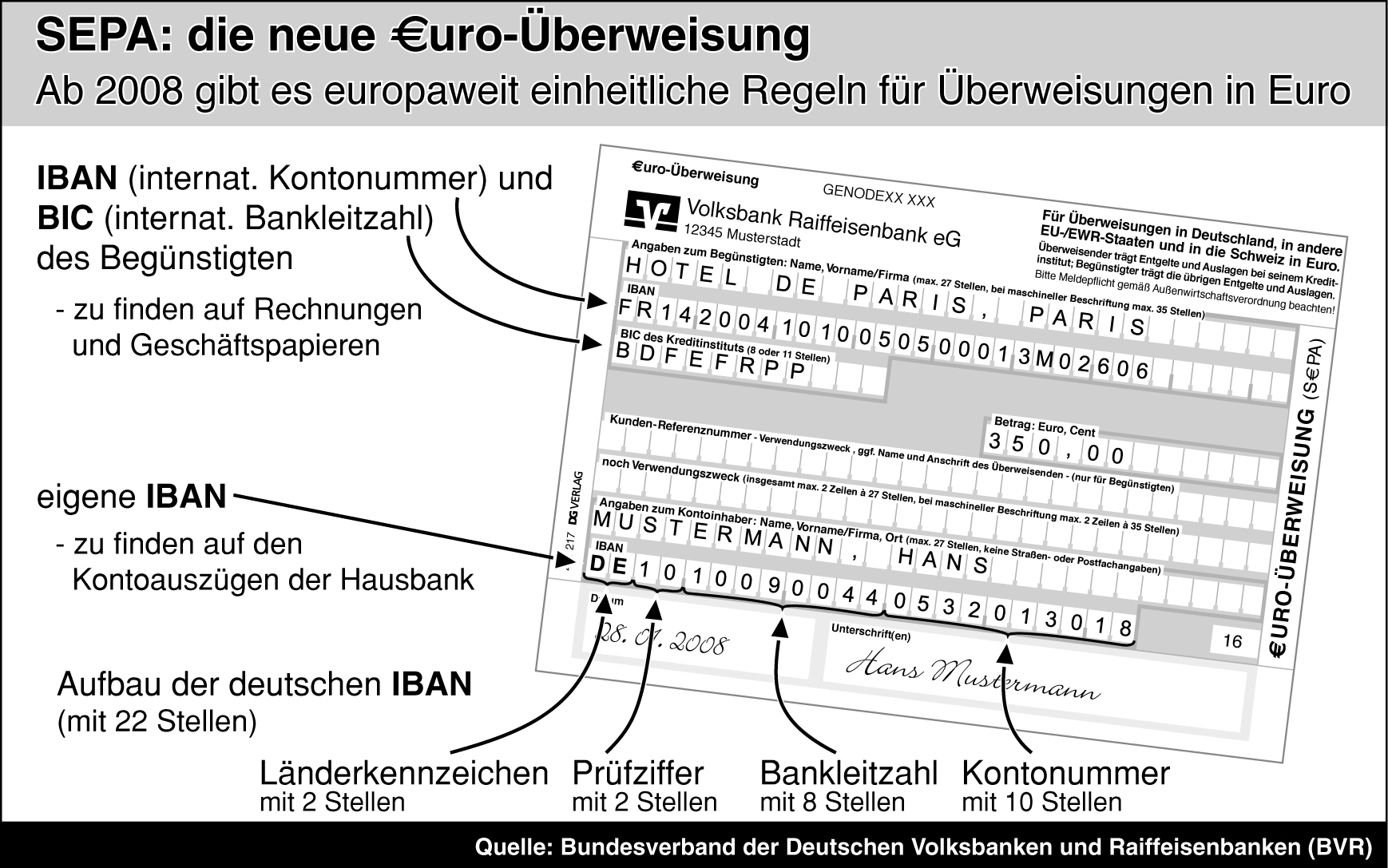 sepa kommt zum jahreswechsel ab januar 2008 gibt es die euro berweisung presseportal - Uberweisung Muster