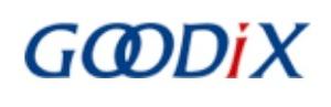 Shenzhen Goodix Technology Co. Ltd.