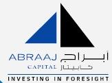 Abraaj Capital Holdings Limited