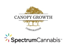 Spektrum Cannabis