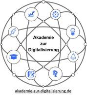 Akademie zur Digitalisierung
