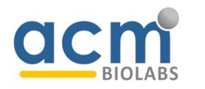 ACM Biolabs