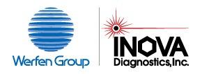 INOVA Diagnostics, Inc.