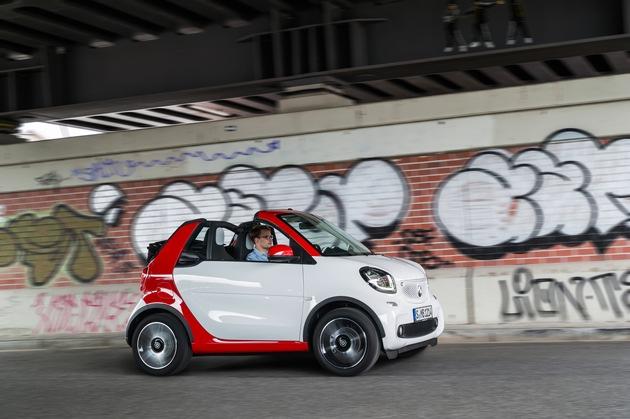 smart alla IAA 2015 - Debutto internazionale della smart fortwo cabrio