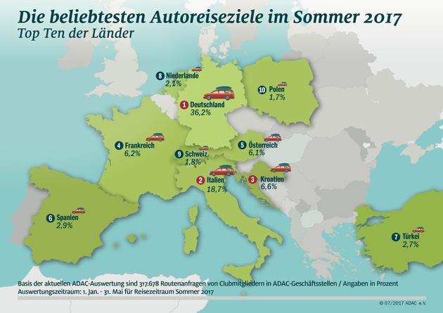 """Autoreisen 2017: Fünf deutsche Regionen in den Top Ten / Gardasee ist Autoreiseziel Nummer eins / Beliebteste Region in Deutschland ist Oberbayern / Die beliebtesten Autoreiseländer im Sommer 2017. Weiterer Text über ots und www.presseportal.de/nr/7849 / Die Verwendung dieses Bildes ist für redaktionelle Zwecke honorarfrei. Veröffentlichung bitte unter Quellenangabe: """"obs/ADAC/ADAC e.V."""""""