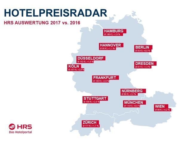 Hotelpreise Deutschland