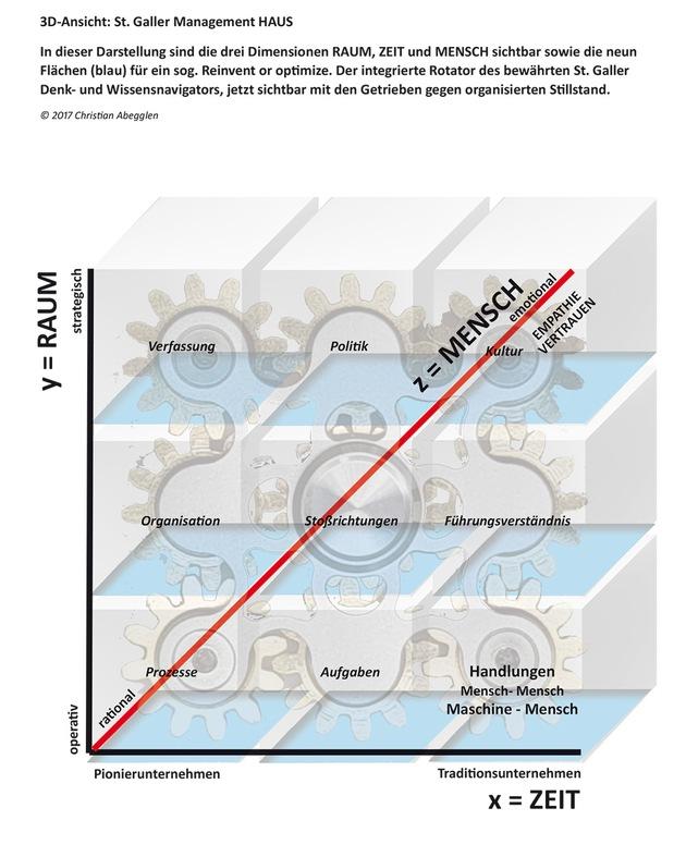 Das St. Galler Management HAUS -  3D-Ansicht - (C) Christian Abegglen, SGBS
