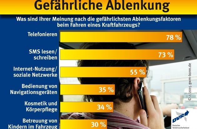 Korrektur gef hrliche ablenkung was sind ihrer meinung for Erfinder der sms