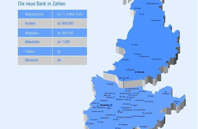 Fusion zwischen den Sparda-Banken West und Münster vollzogen / Neue Sparda-Bank West ...