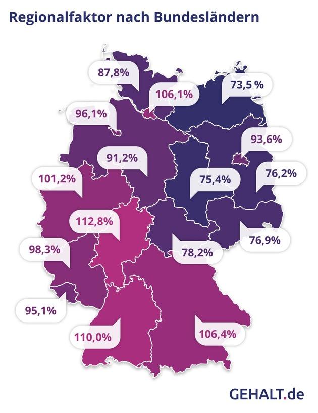 Regionalfaktor nach Bundesländern