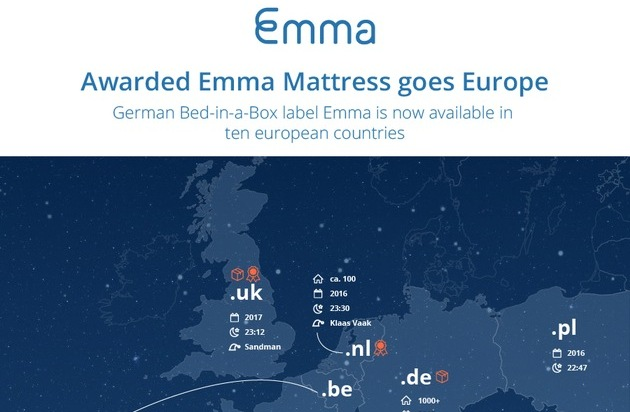 hat trick emma mattress 3rd time test winner emma impresses with quality and expands to italy. Black Bedroom Furniture Sets. Home Design Ideas