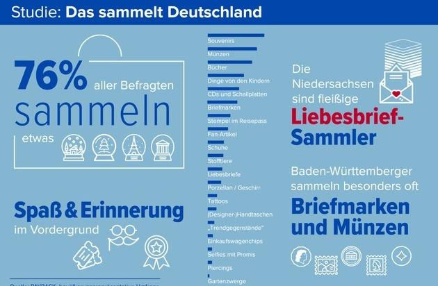 PAYBACK Umfrage zeigt: Das sammelt Deutschland!